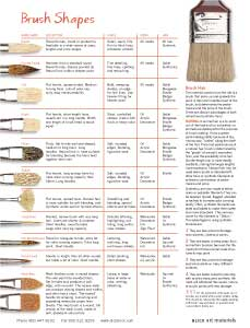 Brush Shapes and Bristle Types