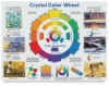 Crystal Productions Color Wheel Poster