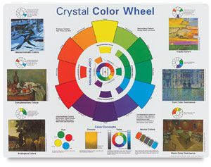 Crystal Color Wheel Poster