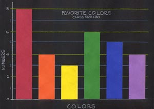 Graphs Use Art and Math Lesson Plan